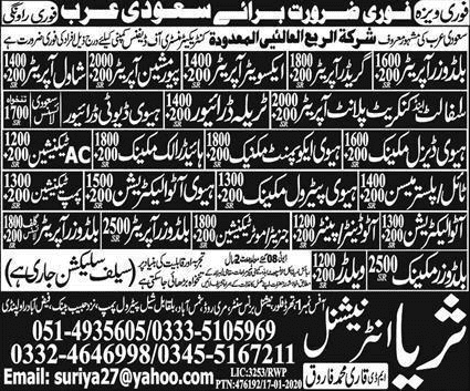 Ministry of Defence Jobs 2020