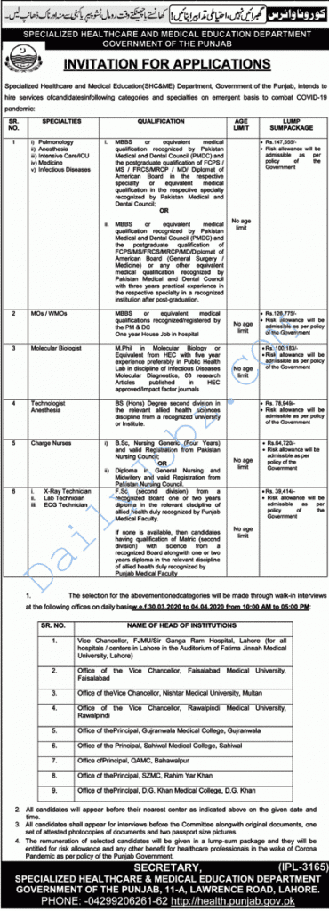 Medical Education Department Jobs 2020