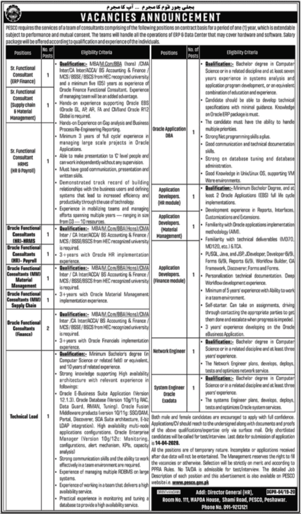 Pakistan Wapda Jobs 2020