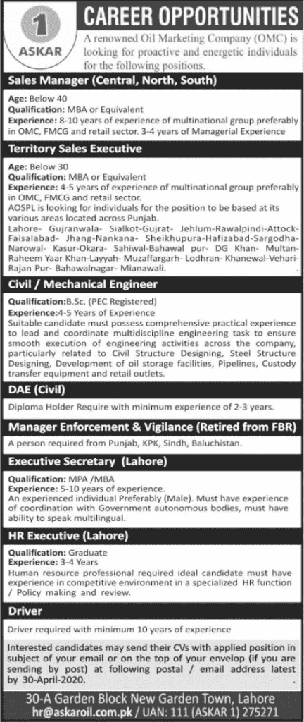 Askar Oil Company Jobs 2020