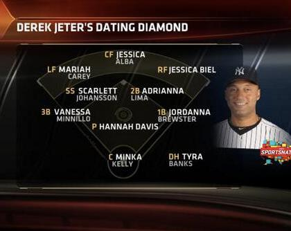 Why Derek Jeter Did It Right