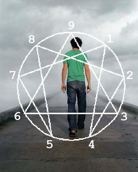 L'enneagramme, un outil de développement personnel
