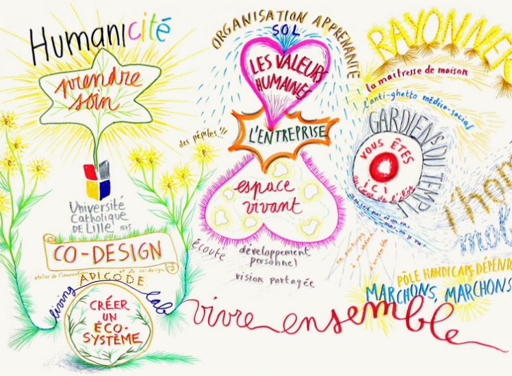 facilitation-graphique-12022013-1