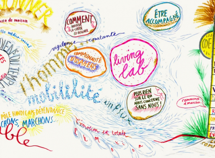 facilitation-graphique-12022013-22