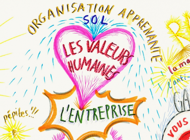 facilitation-graphique-12022013-4