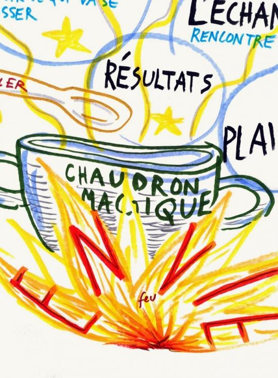 facilitation-graphique-24012013-chaudron