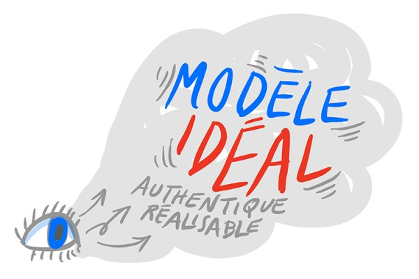 Le modèle idéal