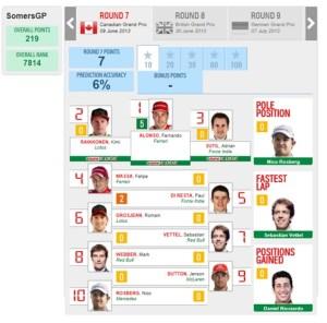 Montreal 2013 - SomersGP