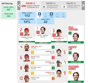 Singapore 2013 - GR Racing