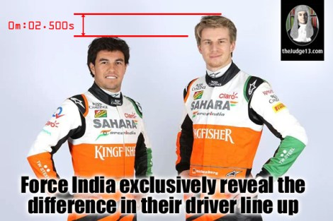FI 2014 drivers