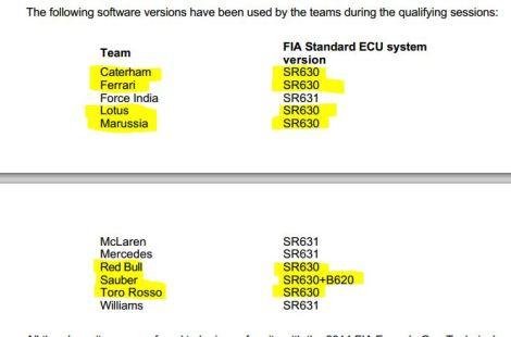 SatSoftware