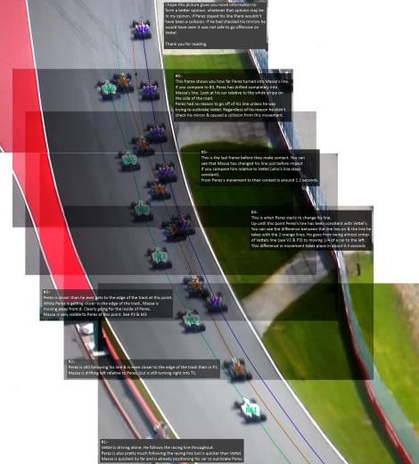 created by d3agl3uk  from http://www.reddit.com/r/formula1/