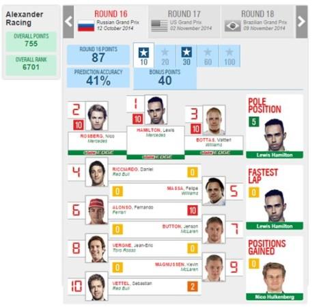 Alexander Racing - Sochi 2014