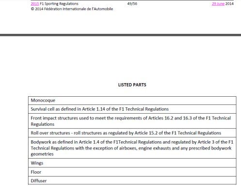 Listed Parts from Appendix 6 of the 2015 F1 Sporting Regulations, looking svelte