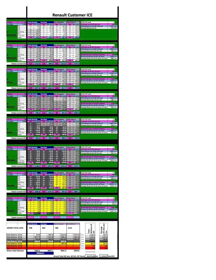 renault specific ICE pdf --june 18--(ver 5.0)