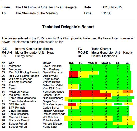 2015-07-02_tech_3_GBR15