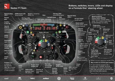 f1-steering-diagram