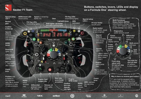f1-steering-diagram