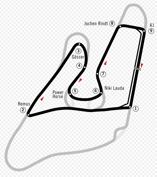 old red bull ring