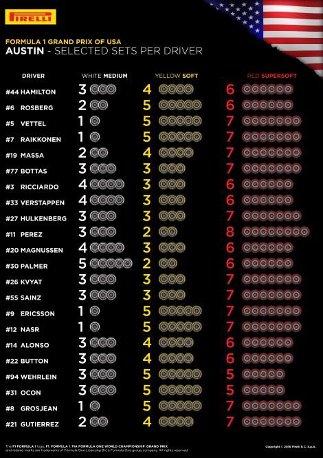 18-usa-selected-sets-per-driver-4k-en