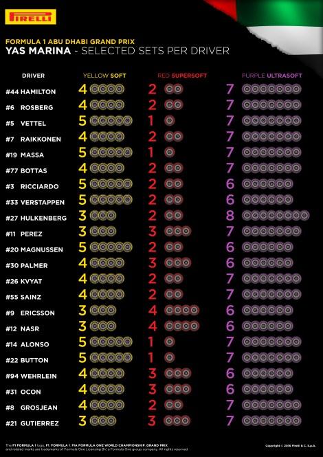 21-abudhabi-selected-sets-per-driver-4k-en