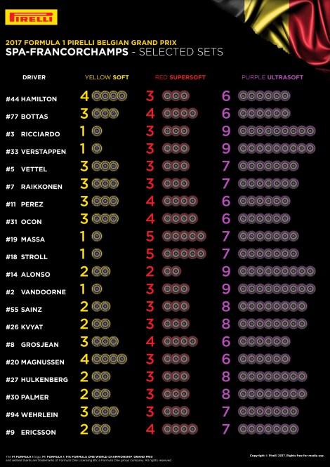 12-BE-Selected-Sets-Per-Driver-4k-EN