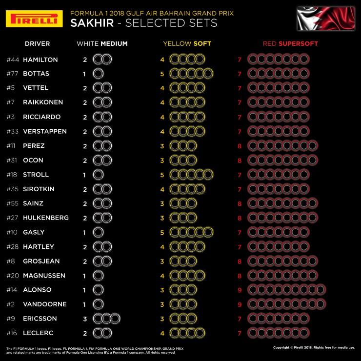 02-BH-Selected-Sets-Per-Driver-EN