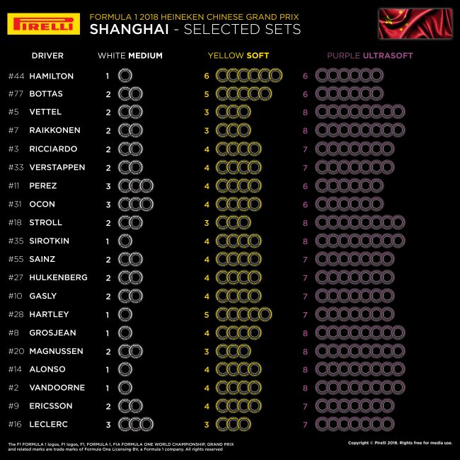 03-CN-Selected-Sets-Per-Driver-EN