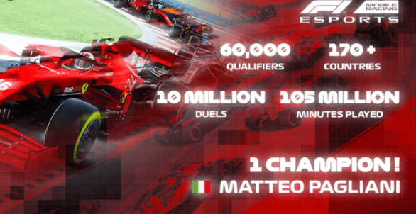 Inaugural F1 Mobile Esports tournament has a winner
