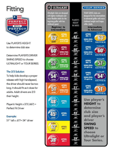 Us kids golf fitting chart also ts tour series review and product details rh thejuniorgolfer