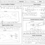 A3 problem solving, A3 template, A3 form, A3 report, A3 managment