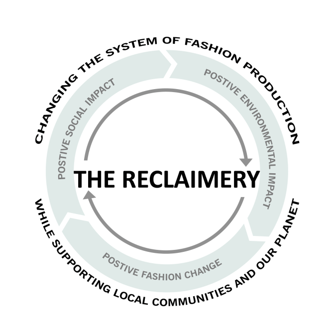 The Reclaimery logo putting people and planet first.