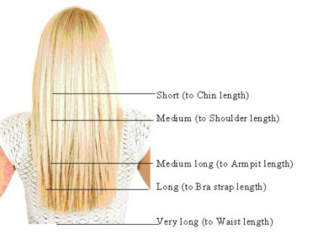 guide - keratin hair