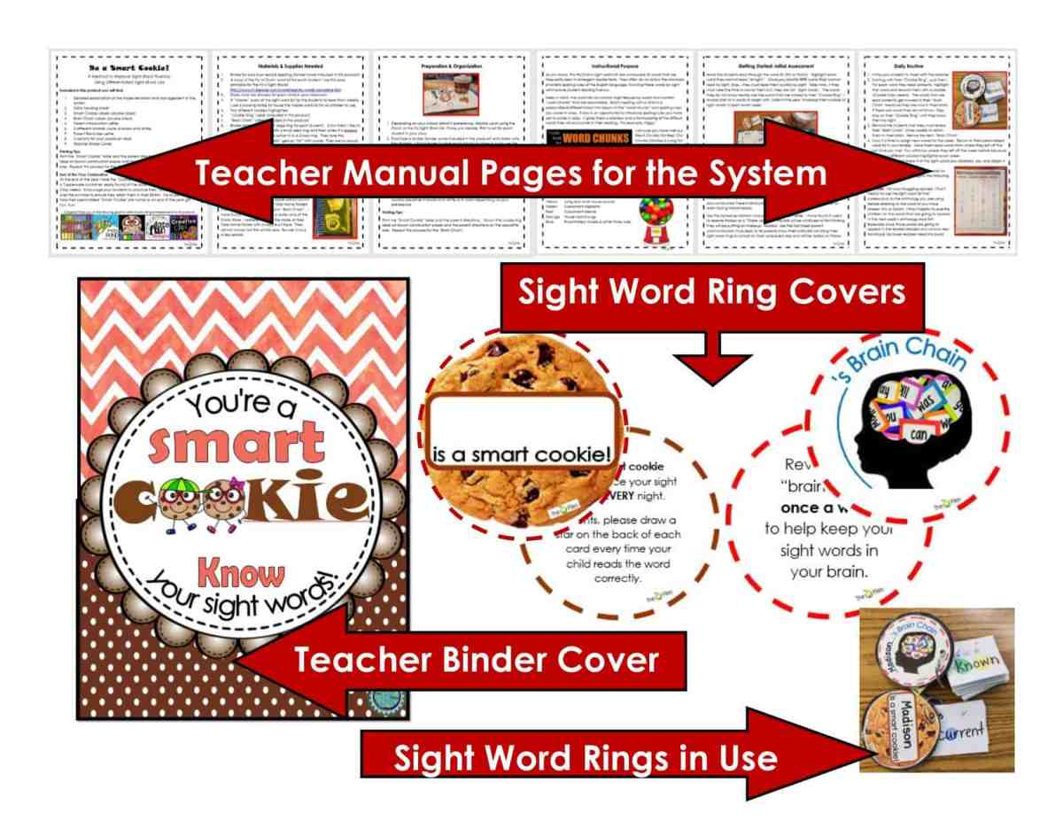 "This Sight Word Fluency system will help you manage and improve sight word fluency. Using differentiated sight word lists, flashcards and sight word rings will motivate your students to practice their sight words daily. Be a ""Smart Cookie!"" Included in this product you will find everything you need to implement the program"