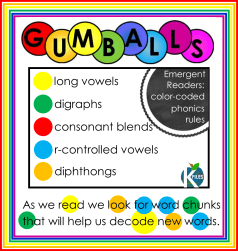 "To help my students locate ""word chunks"" we use this coded system. They color code their sight words, articles, poems and word problems we read. They even love to ""gumball up"" their own writing! This visual and kinesthetic approach to phonics is a great strategy for Word Work, Spelling, Phonics Instruction to visually highlight word chunks and phonics rules using Words Their Way or with any Spelling program."