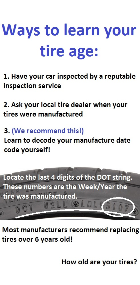 Tire dating age