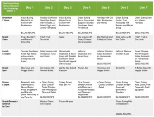 Week 1 Meal Plan – Clean Eating 30 Day Challenge