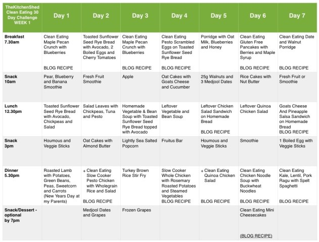 Clean Eating 30 Day Challenge WEEK 1