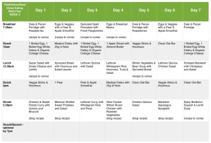 Week 2 Meal Plan – Clean Eating 30 Day Challenge