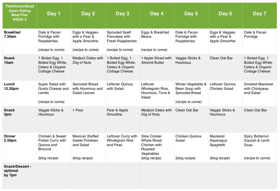 Week 2 Meal Plan – Clean Eating 30 Day Challenge – The ...