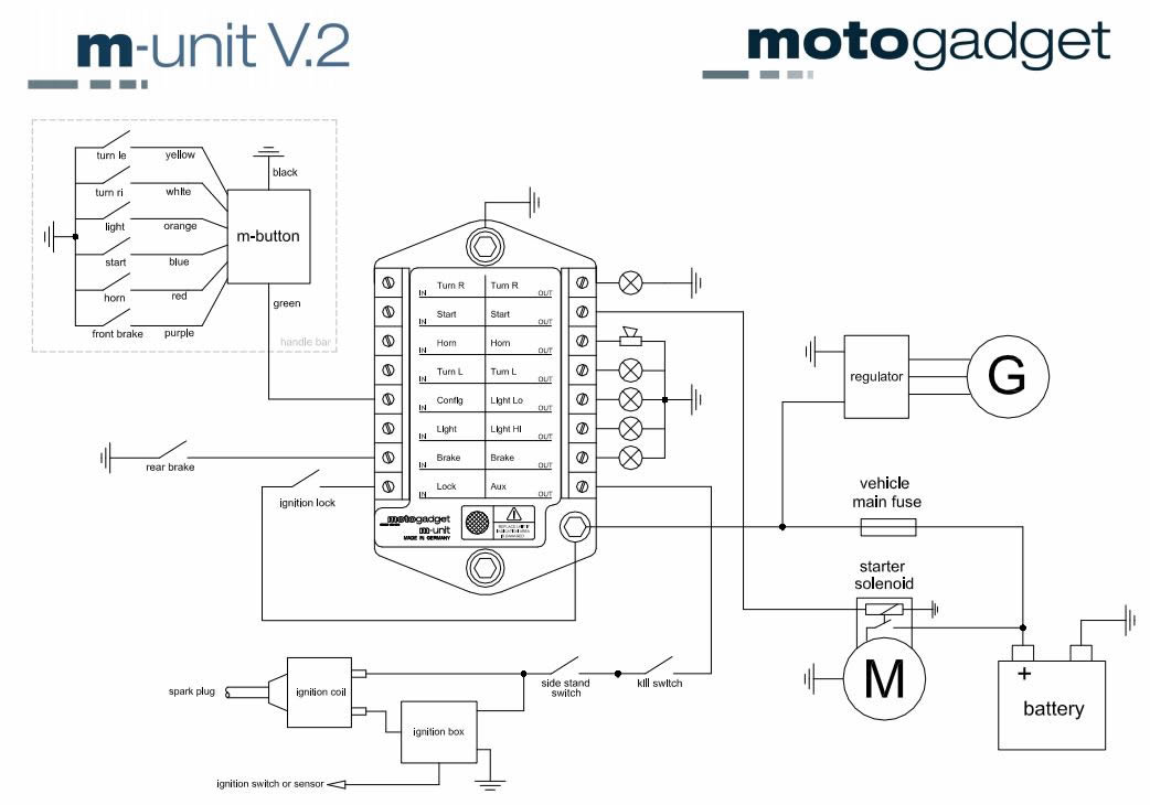 MotoGadget M-Unit Electrical System Control for Motorcycles