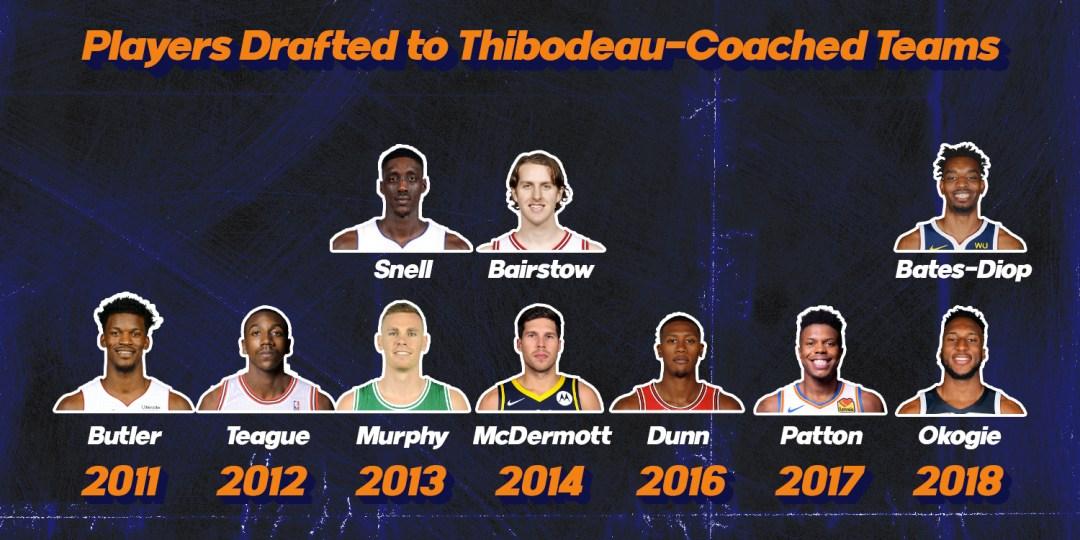 Tom Thibodeau, Knicks