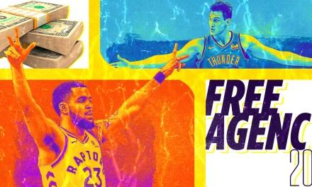 Knicks' 2020-21 NBA Free Agency Primer