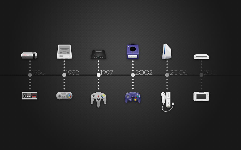 nintendo-timeline-future