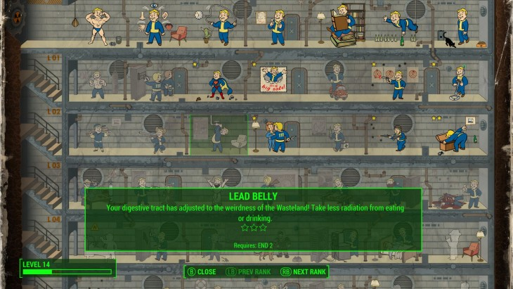 Fallout 4 perks