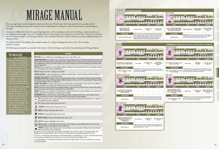 World of Final Fantasy Mirage list