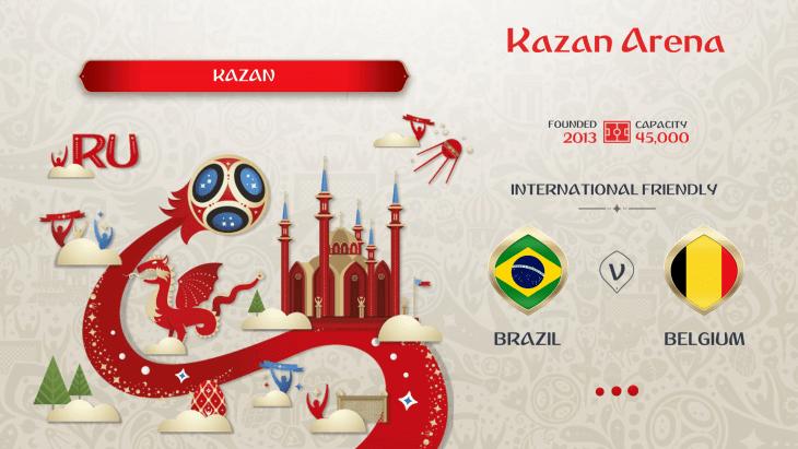 Brazil vs. Belgium - FIFA World Cup 2018 Quarter-finals - CPU Prediction