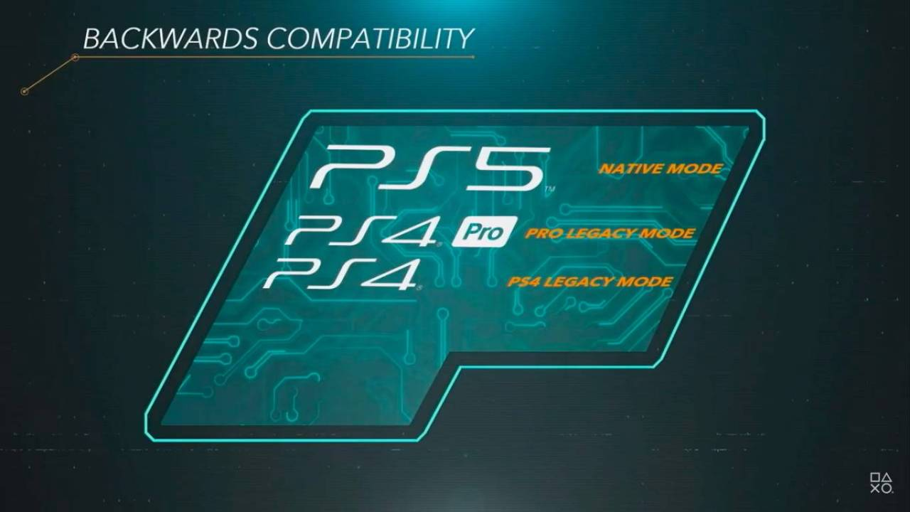 An image if PS5 to PS4 backwards compatibility