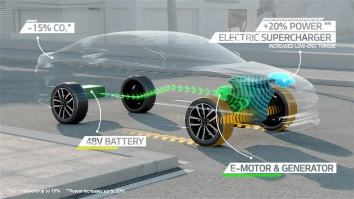Kia-mild-hybrid-technology (1)