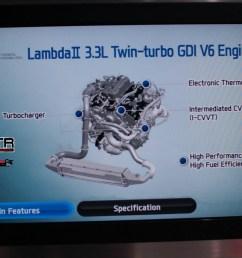 exclusive hyundai 3 3 turbo gdi v6 engine [ 2048 x 1151 Pixel ]